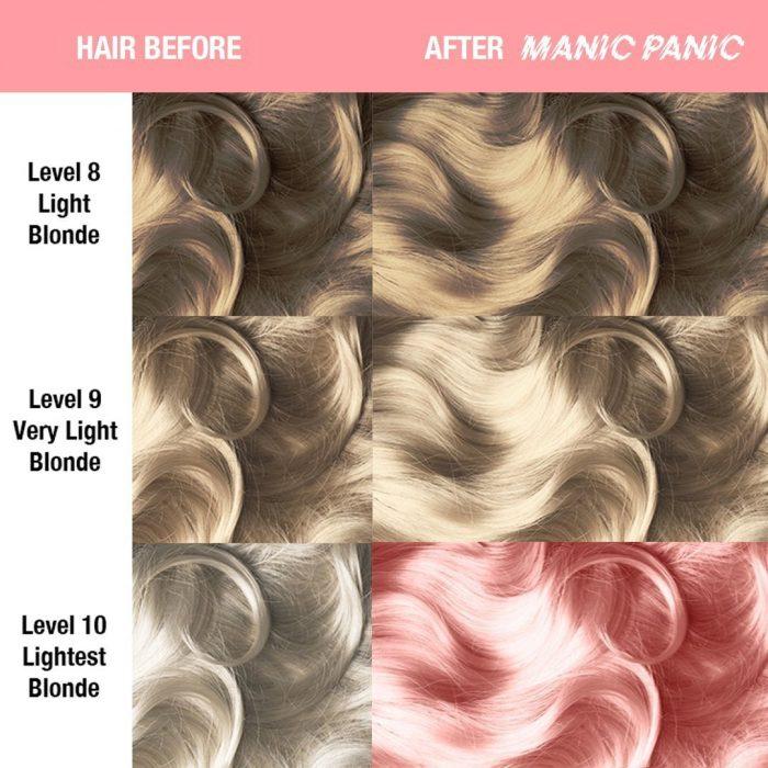 Оранжевая пастельная краска для волос Dreamsicle™ Creamtone™