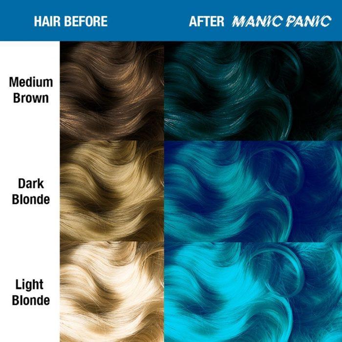 Усиленная бирюзовая краска для волос Atomic Turquoise