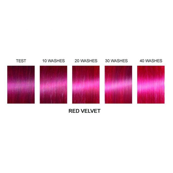 Профессиональная гелевая краска для волос RED VELVET - Manic Panic Professional