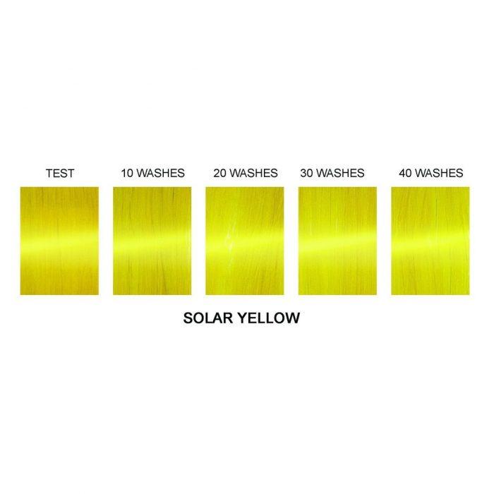Профессиональная гелевая краска для волос SOLAR YELLOW - Manic Panic Professional